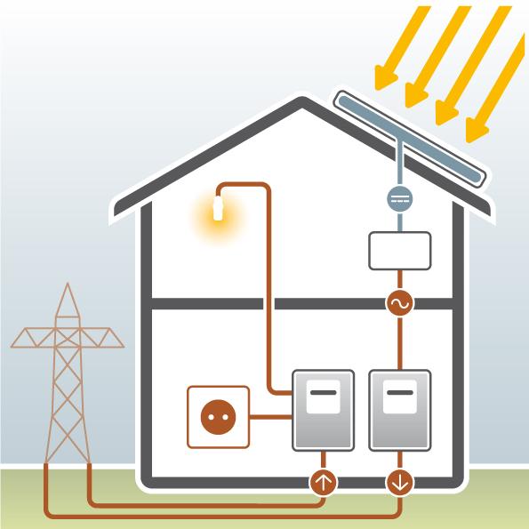 Fotovoltaik_Web